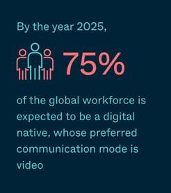 75 per global workforce digital native