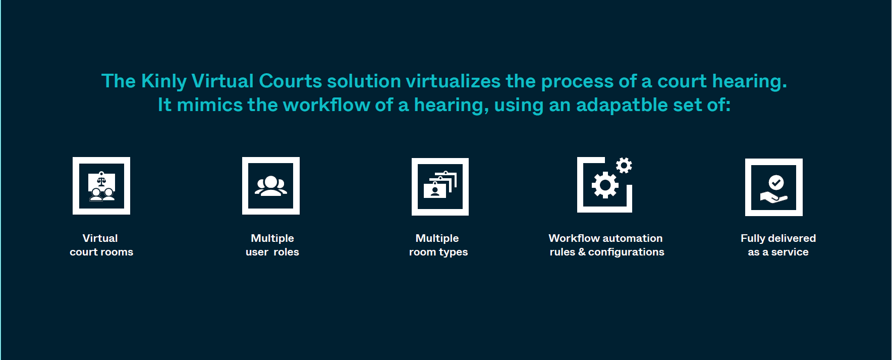 Kinly virtual courts usps