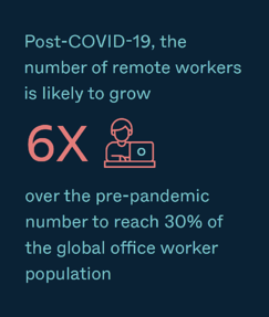pexip_report_video_trends_remote_work
