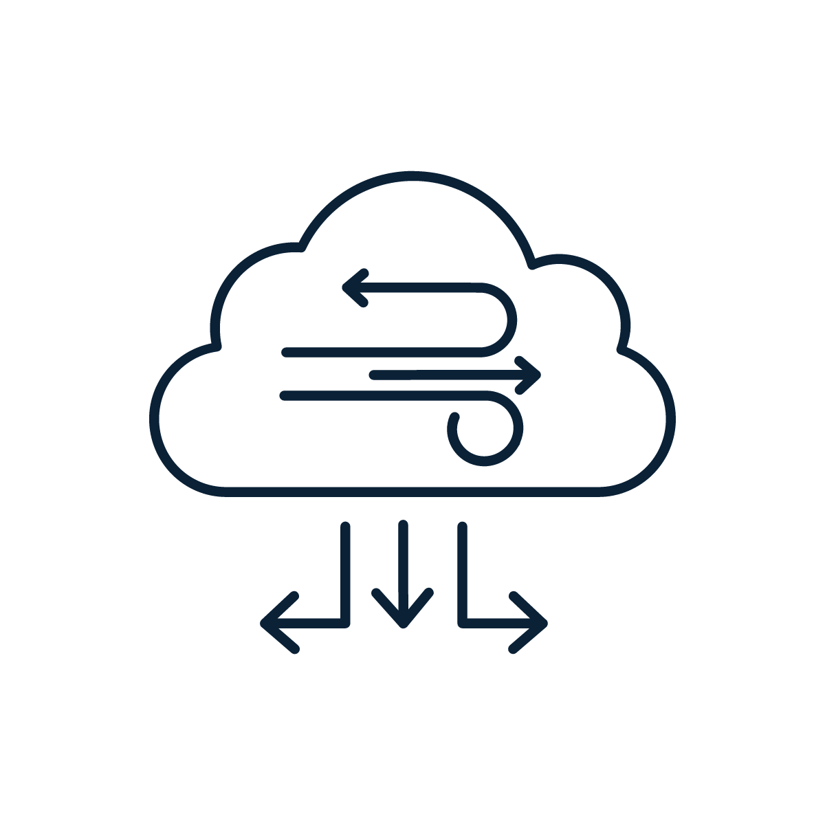 Custom cloud solution